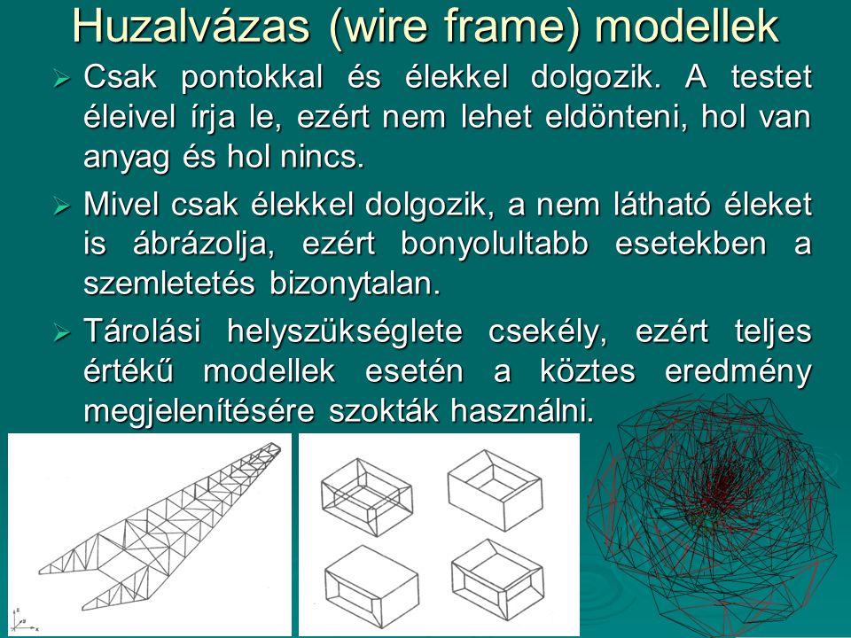 Huzalvázas (wire frame) modellek  Csak pontokkal és élekkel dolgozik. A testet éleivel írja le, ezért nem lehet eldönteni, hol van anyag és hol nincs
