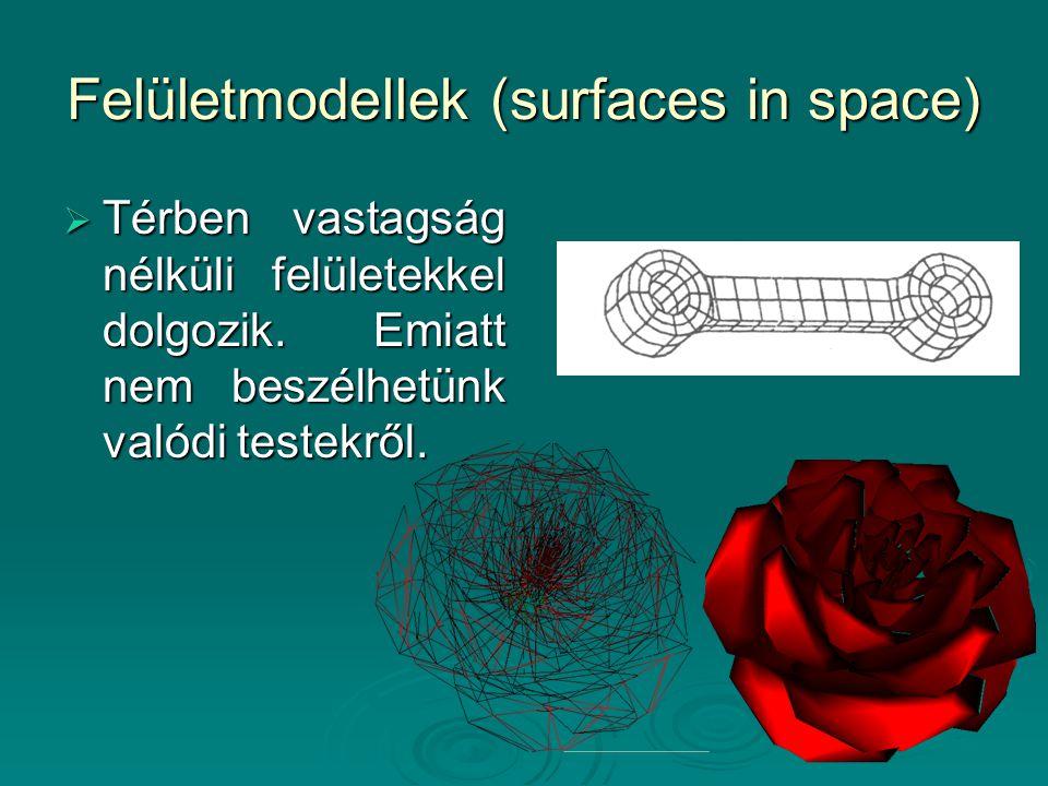 Felületmodellek (surfaces in space)  Térben vastagság nélküli felületekkel dolgozik. Emiatt nem beszélhetünk valódi testekről.