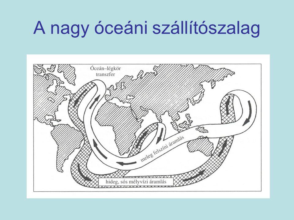 A nagy óceáni szállítószalag
