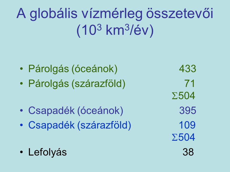 A globális vízmérleg összetevői (10 3 km 3 /év) Párolgás (óceánok) 433 Párolgás (szárazföld) 71  504 Csapadék (óceánok) 395 Csapadék (szárazföld) 109  504 Lefolyás 38