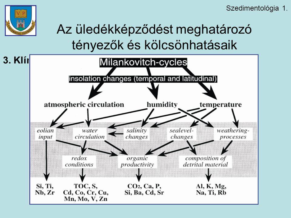 Szedimentológia 1. Az üledékképződést meghatározó tényezők és kölcsönhatásaik 3. Klíma << égi mechanika, Milankovics-ciklusok