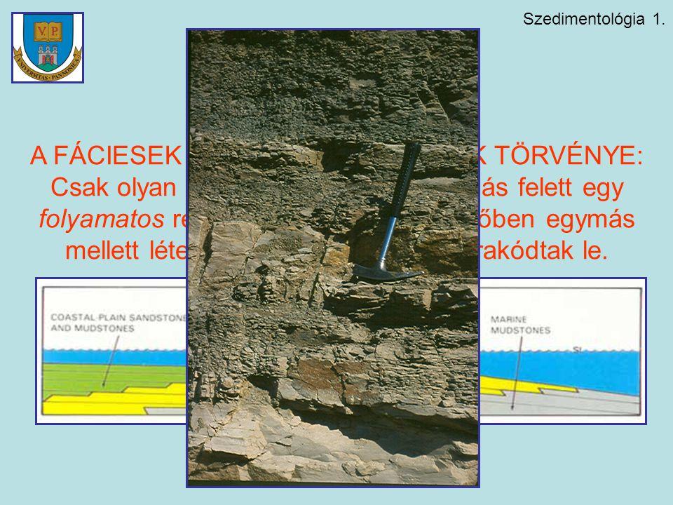 Szedimentológia 1. Alapfogalmak Walther törvénye (1894): A FÁCIESEK SZUPERPOZÍCIÓJÁNAK TÖRVÉNYE: Csak olyan üledékeket találunk egymás felett egy foly