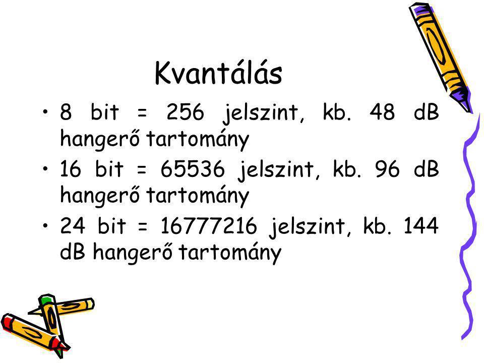 Kvantálás 8 bit = 256 jelszint, kb. 48 dB hangerő tartomány 16 bit = 65536 jelszint, kb. 96 dB hangerő tartomány 24 bit = 16777216 jelszint, kb. 144 d