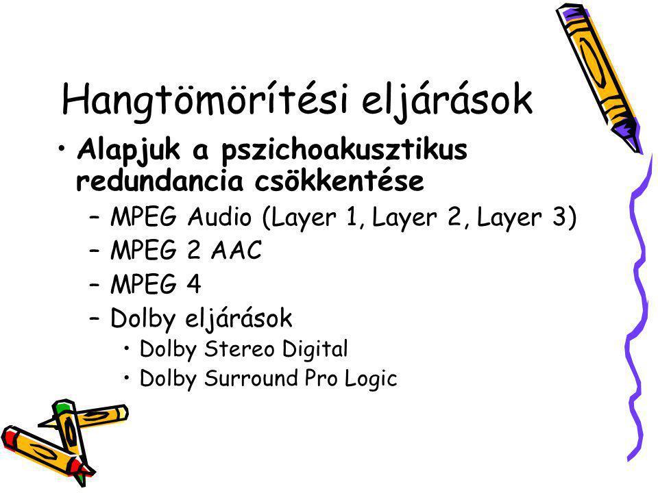 Hangtömörítési eljárások Alapjuk a pszichoakusztikus redundancia csökkentése –MPEG Audio (Layer 1, Layer 2, Layer 3) –MPEG 2 AAC –MPEG 4 –Dolby eljárá