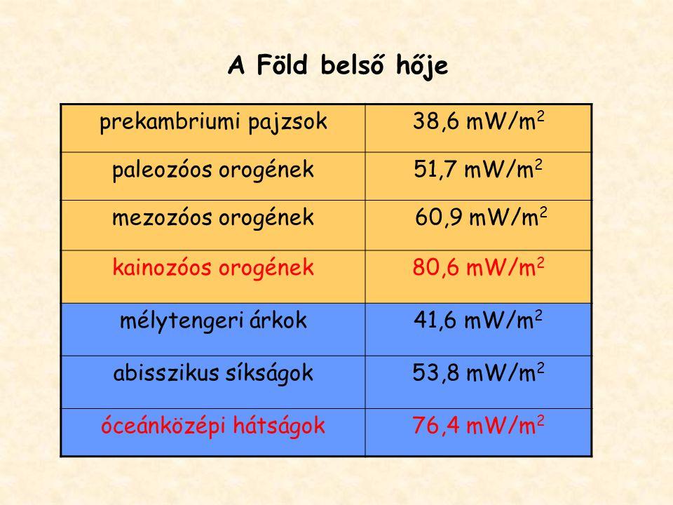 A Föld belső hője A legnagyobb hőárammal jellemzett területek litoszférája a legvékonyabb.