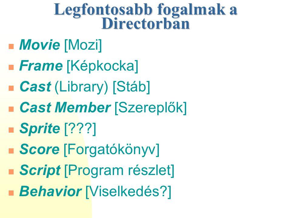 Legfontosabb fogalmak a Directorban Movie [Mozi] Frame [Képkocka] Cast (Library) [Stáb] Cast Member [Szereplők] Sprite [???] Score [Forgatókönyv] Scri