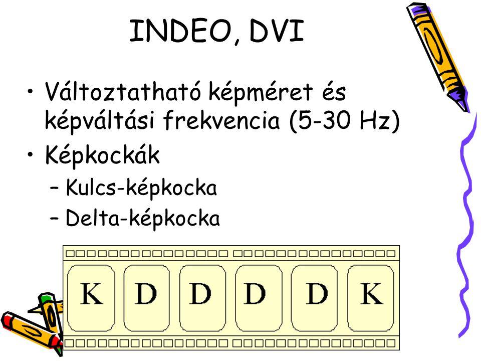 INDEO, DVI Változtatható képméret és képváltási frekvencia (5-30 Hz) Képkockák –Kulcs-képkocka –Delta-képkocka