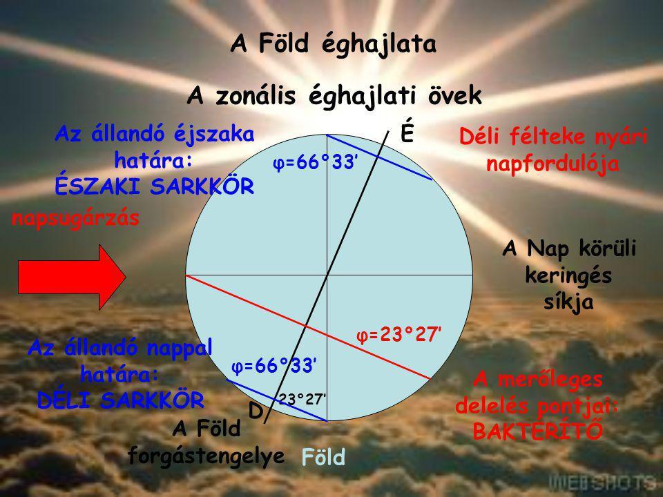 A Föld éghajlata A zonális éghajlati övek Föld A Nap körüli keringés síkja napsugárzás A Föld forgástengelye 23°27' É D Déli félteke nyári napfordulój