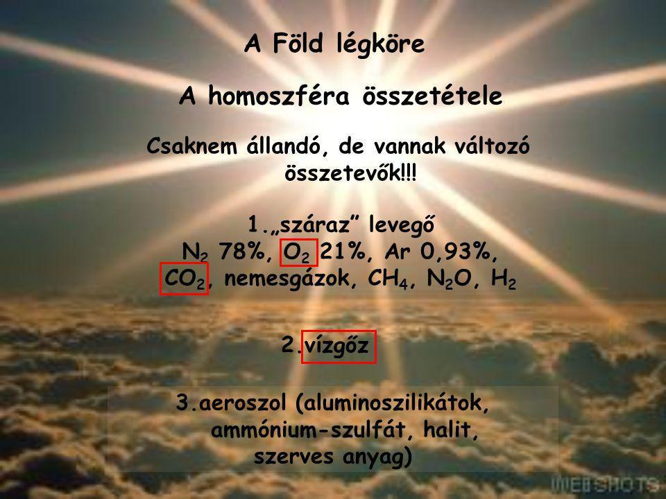 """A Föld légköre A homoszféra összetétele 1.""""száraz"""" levegő N 2 78%, O 2 21%, Ar 0,93%, CO 2, nemesgázok, CH 4, N 2 O, H 2 2.vízgőz 3.aeroszol (aluminos"""