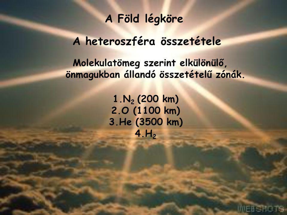 A Föld légköre A heteroszféra összetétele Molekulatömeg szerint elkülönülő, önmagukban állandó összetételű zónák. 1.N 2 (200 km) 2.O (1100 km) 3.He (3