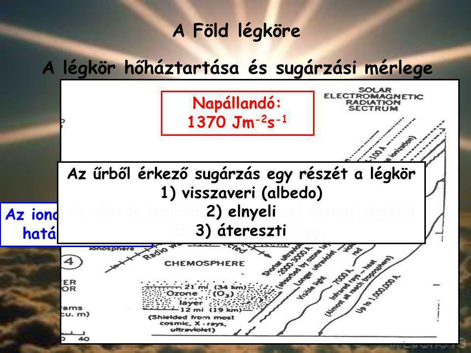 A Föld légköre A légkör hőháztartása és sugárzási mérlege Az ionoszféra alsó határa: ~70 km Napállandó: 1370 Jm -2 s -1 Az űrből érkező sugárzás egy r