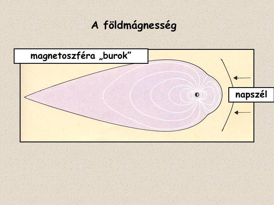 """A földmágnesség magnetoszféra """"burok"""" napszél"""