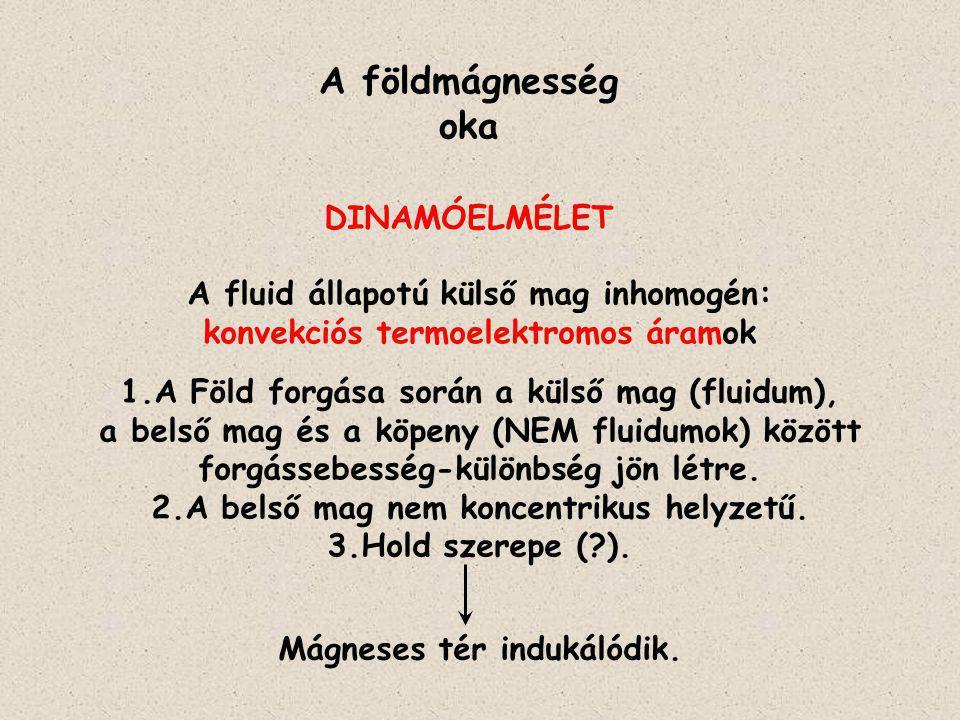 A földmágnesség oka DINAMÓELMÉLET A fluid állapotú külső mag inhomogén: konvekciós termoelektromos áramok 1.A Föld forgása során a külső mag (fluidum)