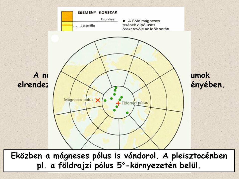 A paleomágnesség MAGNETOSZTRATIGRÁFIA Polaritási (térfordulási) skála: A normál és a reverz polaritású intervallumok elrendezése az idő (radiometrikus