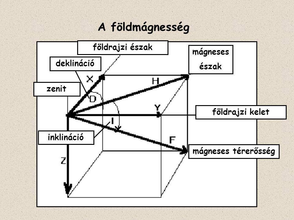 1.Egyetlen mágneses dipólus van (és volt a földtörténeti múltban).
