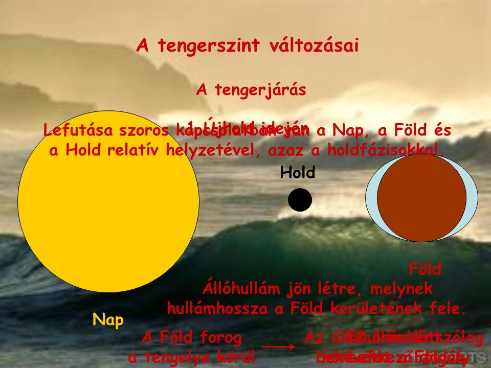 A tengerszint változásai A tengerjárás Föld Hold Nap 2.Telihold idején