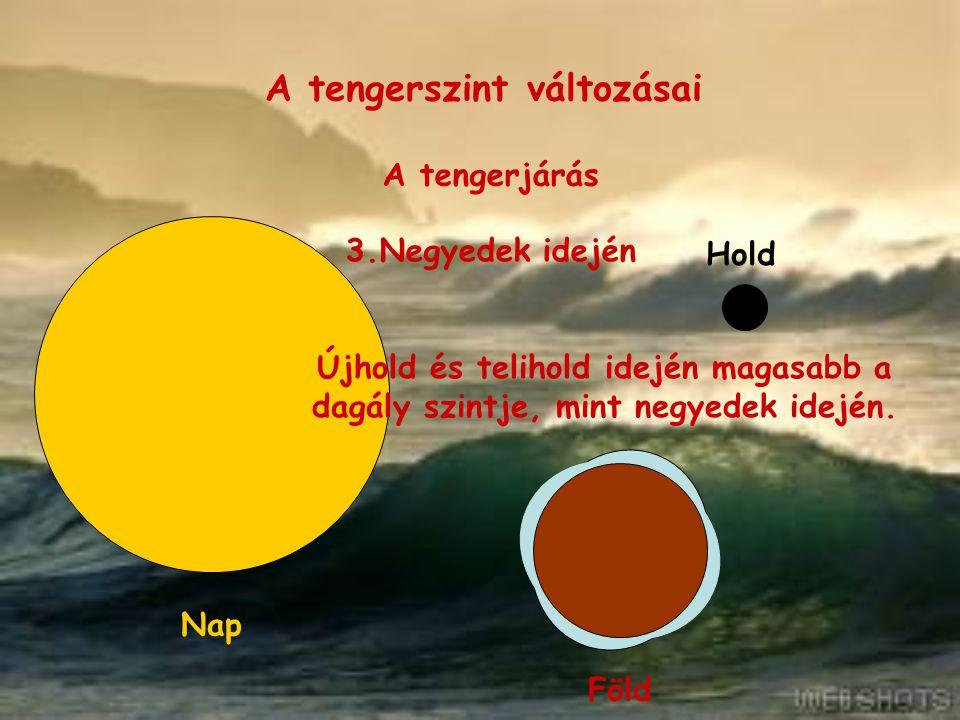 A tengerszint változásai 1.Oszcillációs változás: hullámzás 2.Rövid periódusú változás: tengerjárás 3.Hosszú periódusú változások: a tengerszint emelkedése, süllyedése