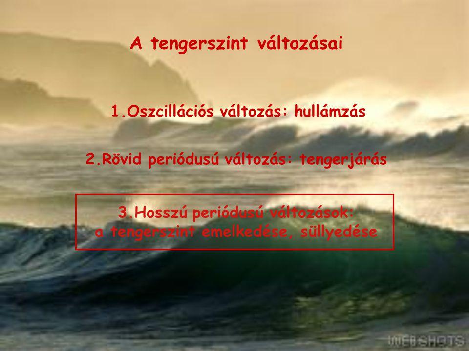 A tengerszint változásai A tengervíz összmennyiségének változásai H2OH2O kőzetekben kötött víz légköri H 2 O olvadás kőzetek mállásaüledékképződés fagyás jégtakarók, gleccserek vulkáni exhalációk csapadékpárolgás magmatizmus hidrotermás tevékenység