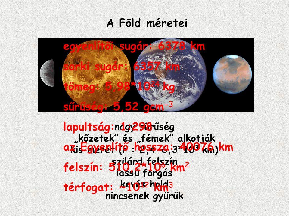 """A Föld méretei nagy sűrűség """"kőzetek"""" és """"fémek"""" alkotják kis méret (r : 2,4-6,3*10 3 km) szilárd felszín lassú forgás kevés hold nincsenek gyűrűk egy"""
