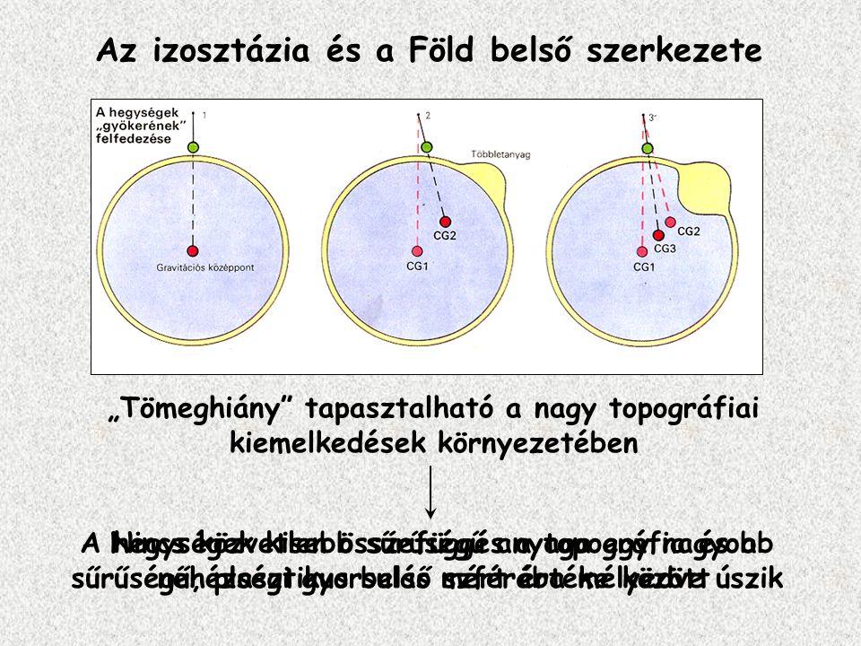 """Az izosztázia és a Föld belső szerkezete """"Tömeghiány"""" tapasztalható a nagy topográfiai kiemelkedések környezetében Nincs közvetlen összefüggés a topog"""