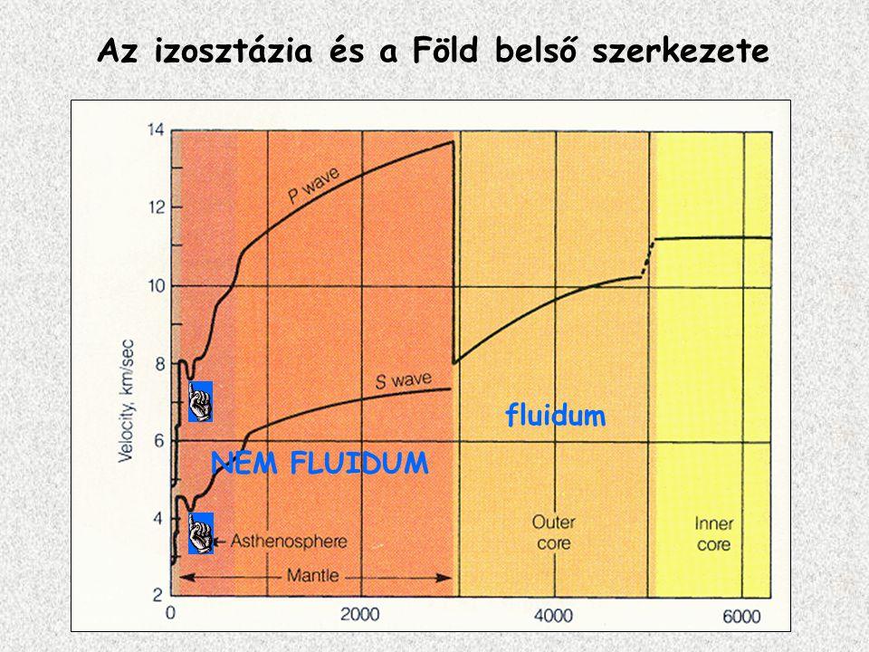 fluidum NEM FLUIDUM