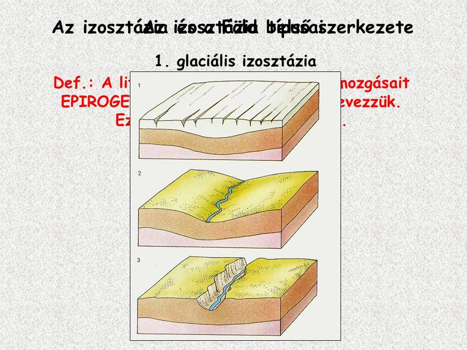 Az izosztázia és a Föld belső szerkezete Def.: A litoszféra függőleges irányú mozgásait EPIROGENETIKUS MOZGÁSoknak nevezzük. Ezek hajtóereje az izoszt