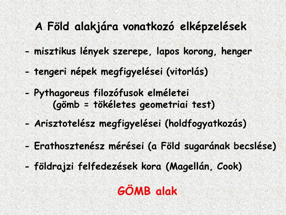 További információk http://www.elgi.hu http://www.ggki.hu http://www.ngdc.noaa.gov http://foldrajz.lap.hu http://foldtan.lap.hu