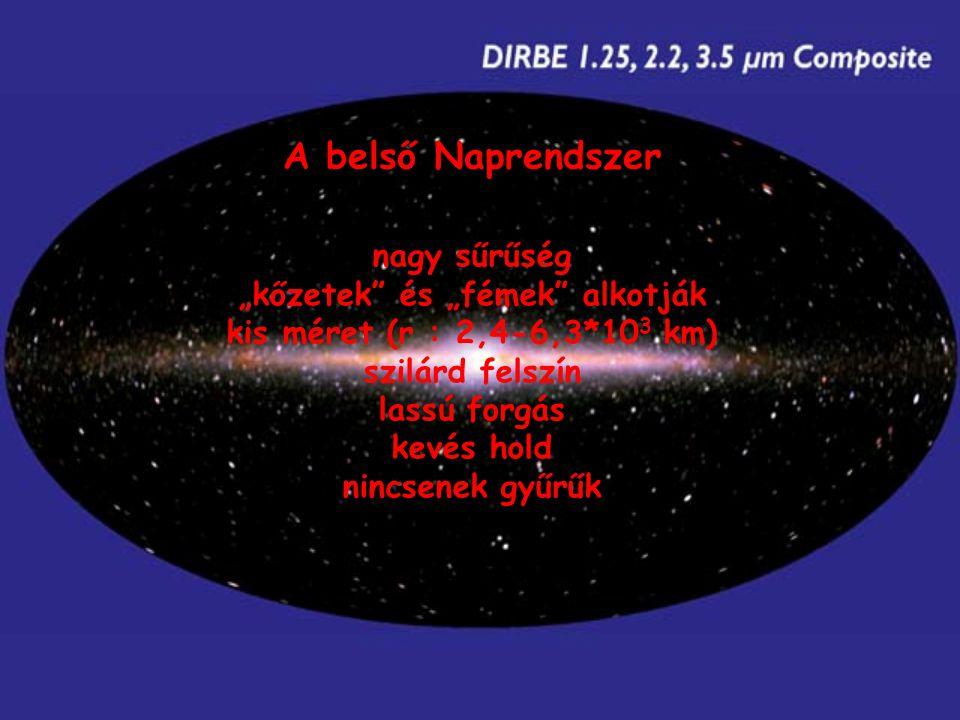 """A belső Naprendszer nagy sűrűség """"kőzetek"""" és """"fémek"""" alkotják kis méret (r : 2,4-6,3*10 3 km) szilárd felszín lassú forgás kevés hold nincsenek gyűrű"""