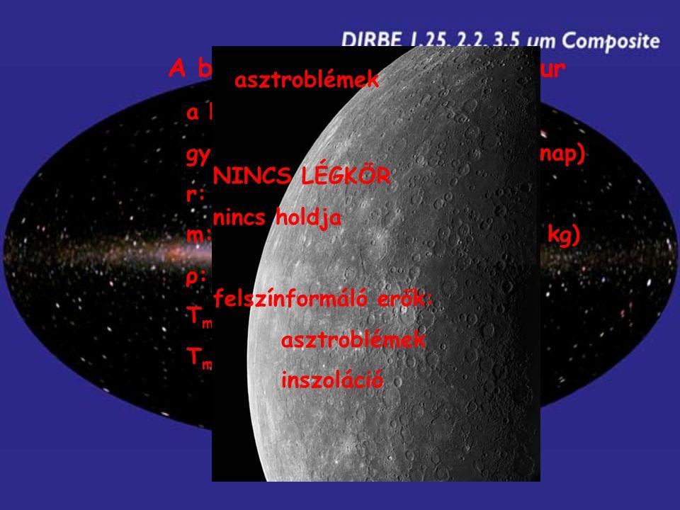 A belső Naprendszer - Merkur a Naphoz legközelebbi bolygó gyors keringés (1 év ≈ 88 földi nap) r: 2439 km (r F : 6378 km) m: 3,30*10 23 kg (m F : 5,98