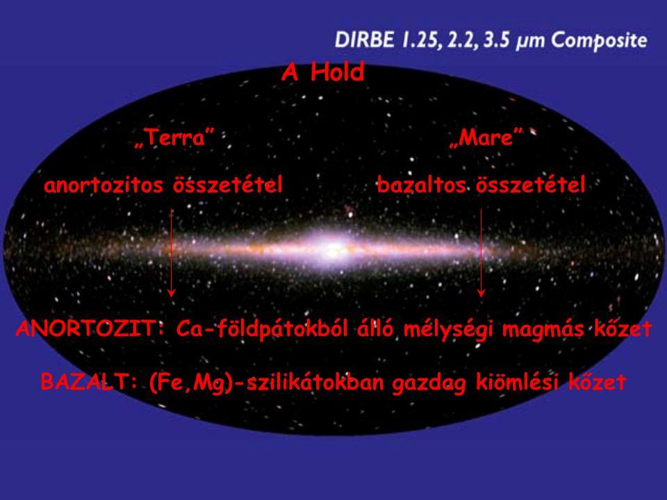 """A Hold """"Terra"""" """"Mare"""" anortozitos összetételbazaltos összetétel ANORTOZIT: Ca-földpátokból álló mélységi magmás kőzet BAZALT: (Fe,Mg)-szilikátokban ga"""