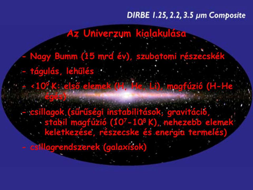 Az Univerzum kialakulása - Nagy Bumm (15 mrd év), szubatomi részecskék - tágulás, lehűlés - <10 9 K: első elemek (H, He, Li), magfúzió (H-He égés) - c