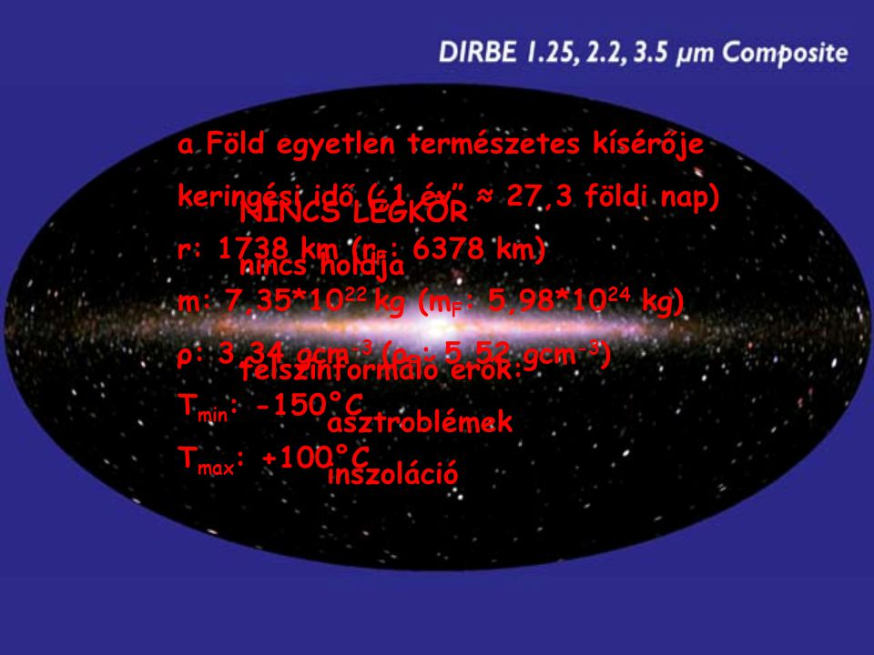 """a Föld egyetlen természetes kísérője keringési idő (""""1 év ≈ 27,3 földi nap) r: 1738 km (r F : 6378 km) m: 7,35*10 22 kg (m F : 5,98*10 24 kg) ρ: 3,34 gcm -3 (ρ F : 5,52 gcm -3 ) T min : -150°C T max : +100°C NINCS LÉGKÖR nincs holdja felszínformáló erők: asztroblémek inszoláció"""