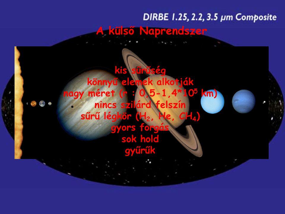 A külső Naprendszer kis sűrűség könnyű elemek alkotják nagy méret (r : 0,5-1,4*10 5 km) nincs szilárd felszín sűrű légkör (H 2, He, CH 4 ) gyors forgás sok hold gyűrűk