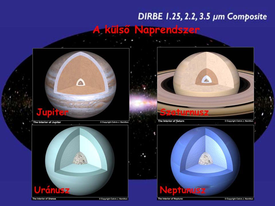 A külső Naprendszer JupiterSzaturnusz UránuszNeptunusz