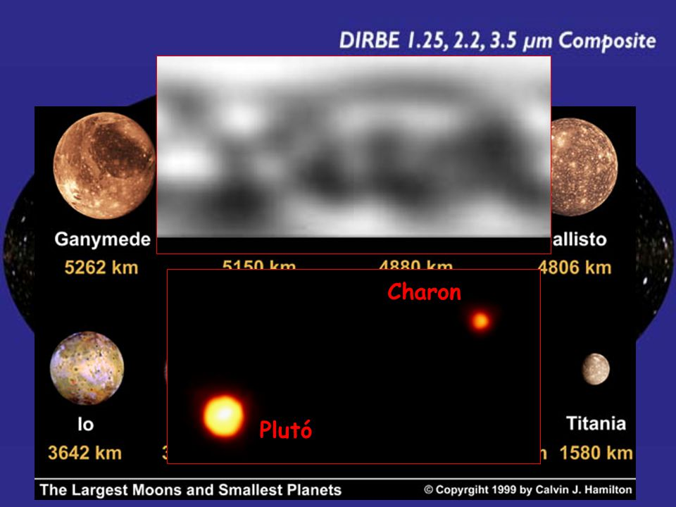 A külső Naprendszer – a Plutó Plutó Charon