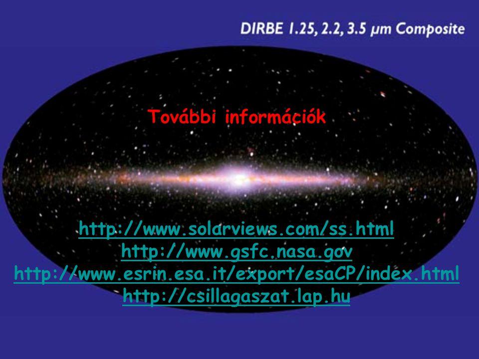 További információk http://www.solarviews.com/ss.html http://www.gsfc.nasa.gov http://www.esrin.esa.it/export/esaCP/index.html http://csillagaszat.lap.hu http://www.solarviews.com/ss.html http://www.gsfc.nasa.gov http://www.esrin.esa.it/export/esaCP/index.html http://csillagaszat.lap.hu