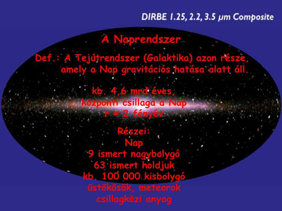 A Naprendszer Def.: A Tejútrendszer (Galaktika) azon része, amely a Nap gravitációs hatása alatt áll. kb. 4,6 mrd éves, központi csillaga a Nap r ≈ 2