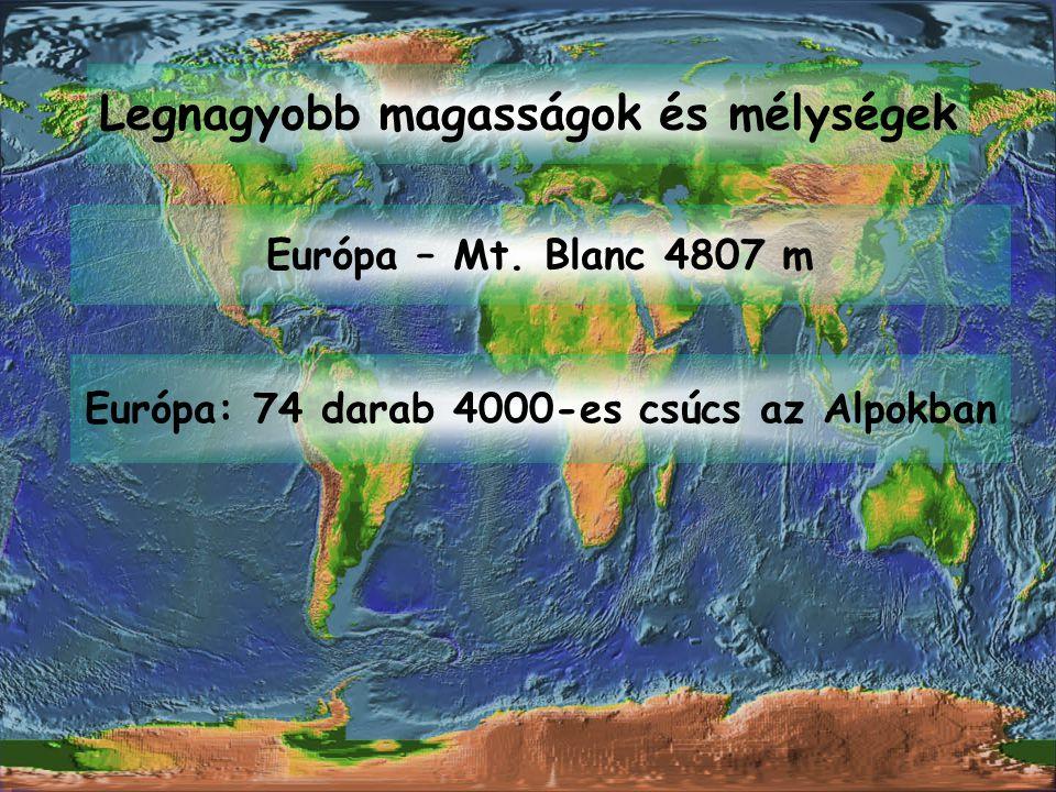 Legnagyobb magasságok és mélységek Európa – Mt. Blanc 4807 m Európa: 74 darab 4000-es csúcs az Alpokban