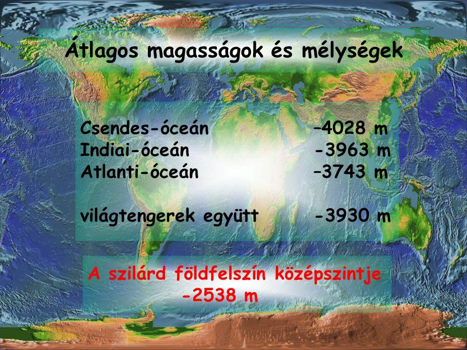 Átlagos magasságok és mélységek Csendes-óceán–4028 m Indiai-óceán-3963 m Atlanti-óceán–3743 m világtengerek együtt-3930 m A szilárd földfelszín középs