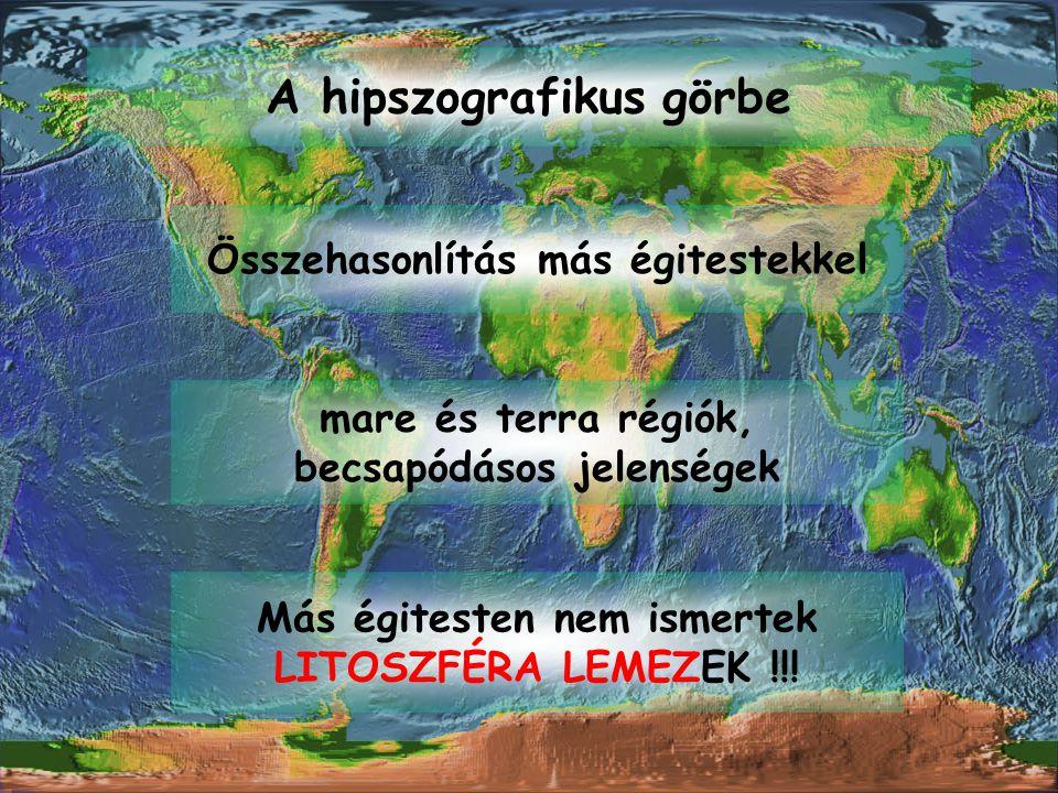 A hipszografikus görbe Összehasonlítás más égitestekkel mare és terra régiók, becsapódásos jelenségek Más égitesten nem ismertek LITOSZFÉRA LEMEZEK !!