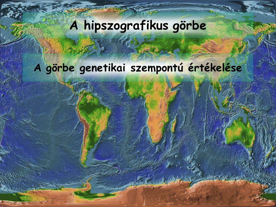 A hipszografikus görbe A görbe genetikai szempontú értékelése