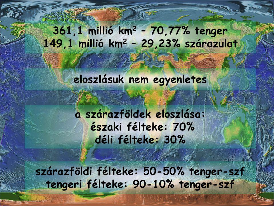 361,1 millió km 2 – 70,77% tenger 149,1 millió km 2 – 29,23% szárazulat szárazföldi félteke: 50-50% tenger-szf tengeri félteke: 90-10% tenger-szf elos
