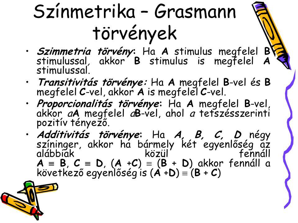 Színmetrika – Grasmann törvények Szimmetria törvény: Ha A stimulus megfelel B stimulussal, akkor B stimulus is megfelel A stimulussal.