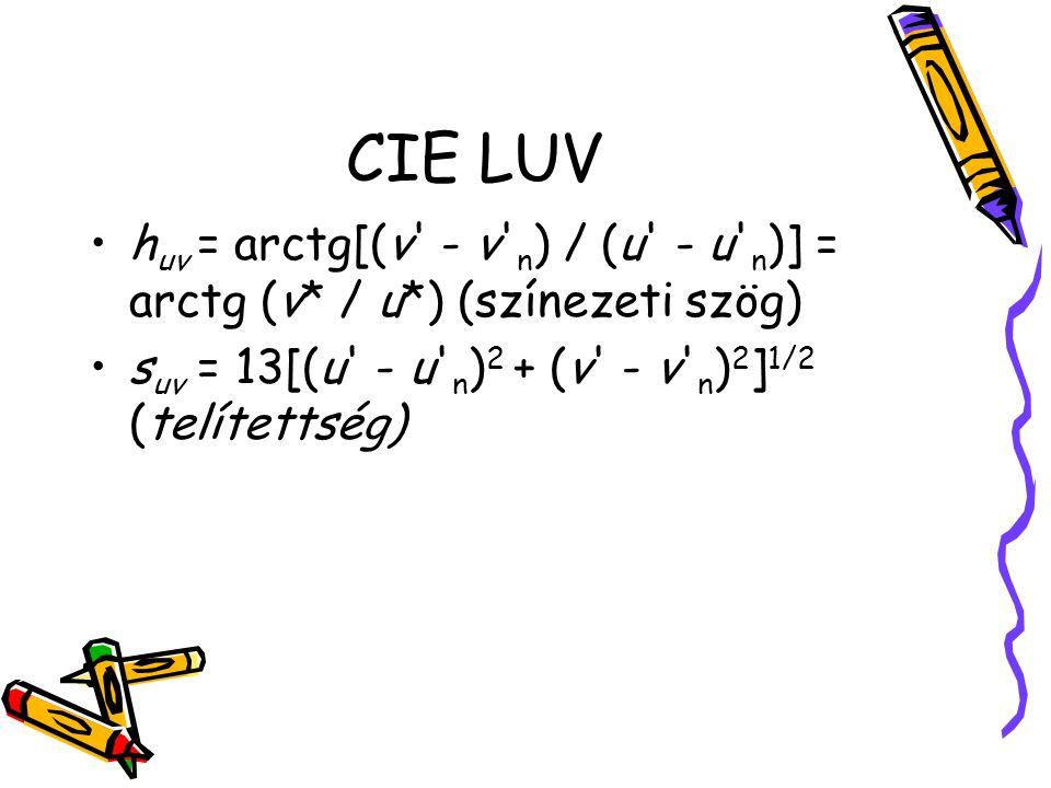 h uv = arctg[(v' - v' n ) / (u' - u' n )] = arctg (v* / u*) (színezeti szög) s uv = 13[(u' - u' n ) 2 + (v' - v' n ) 2 ] 1/2 (telítettség)