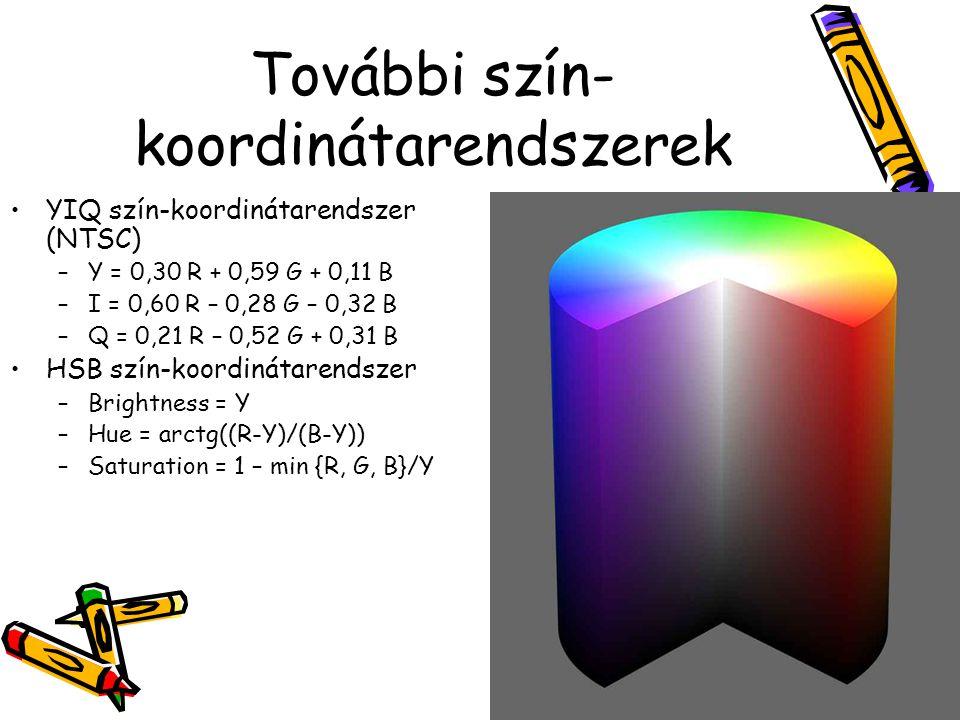 További szín- koordinátarendszerek YIQ szín-koordinátarendszer (NTSC) –Y = 0,30 R + 0,59 G + 0,11 B –I = 0,60 R – 0,28 G – 0,32 B –Q = 0,21 R – 0,52 G + 0,31 B HSB szín-koordinátarendszer –Brightness = Y –Hue = arctg((R-Y)/(B-Y)) –Saturation = 1 – min {R, G, B}/Y
