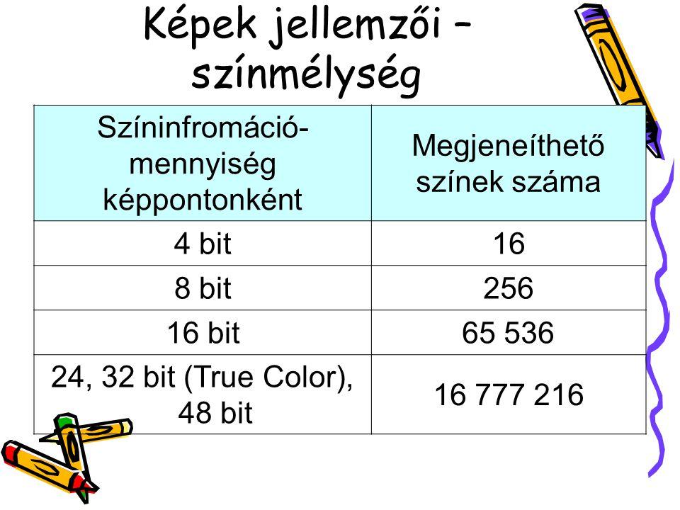 Képek jellemzői – színmélység Színinfromáció- mennyiség képpontonként Megjeneíthető színek száma 4 bit16 8 bit256 16 bit65 536 24, 32 bit (True Color), 48 bit 16 777 216
