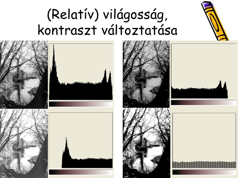 (Relatív) világosság, kontraszt változtatása