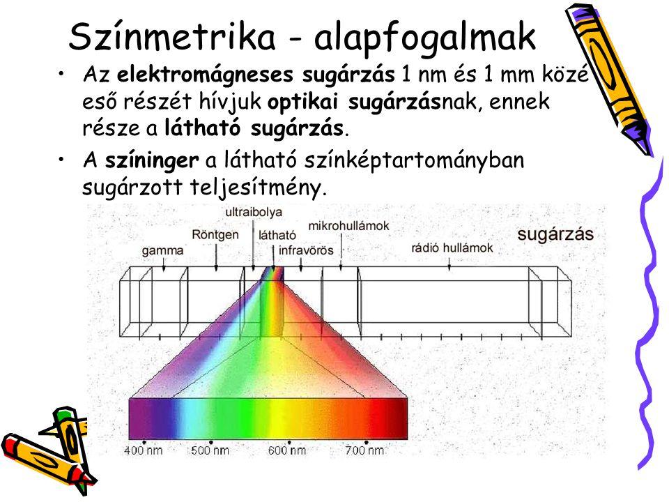 Színmetrika - alapfogalmak Az elektromágneses sugárzás 1 nm és 1 mm közé eső részét hívjuk optikai sugárzásnak, ennek része a látható sugárzás. A szín