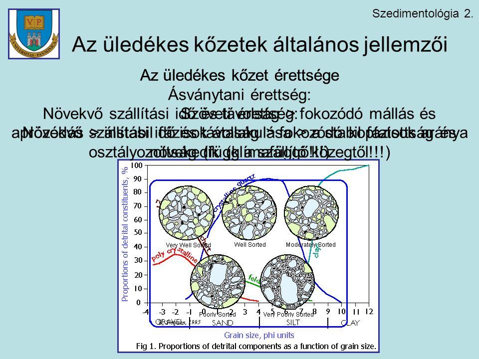 Szedimentológia 2. Az üledékes kőzet érettsége Ásványtani érettség: Növekvő szállítási idő és távolság > fokozódó mállás és aprózódás > instabil fázis