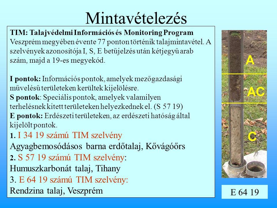 Mintavételezés TIM: Talajvédelmi Információs és Monitoring Program Veszprém megyében évente 77 ponton történik talajmintavétel. A szelvények azonosító